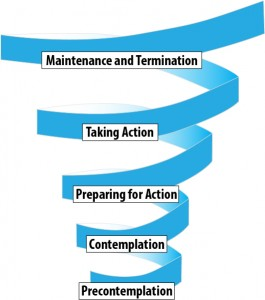 prochaska-spiral-transtheoretical-model-of-behavior-change-265x300